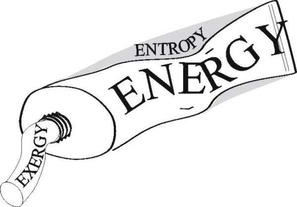 exergy_tube